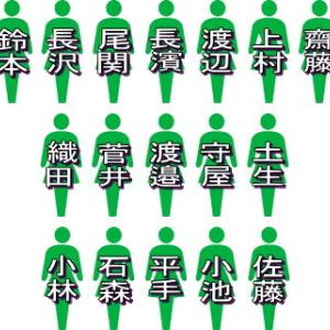 欅坂46 8thシングル 黒い羊 選抜メンバー&フォーメーション