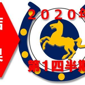2020年1~3月の第一四半期の競馬成績。