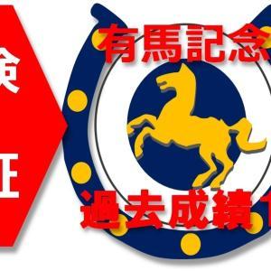 2010~2019年の有馬記念でコケた上位人気馬の原因を挙げます。