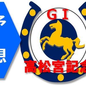 3/28(日)高松宮記念(G1)の予想。インディチャンプが1200mでも。