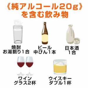 6月の酒量