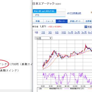 目標株価を1日で達成 6291日本エアーテック