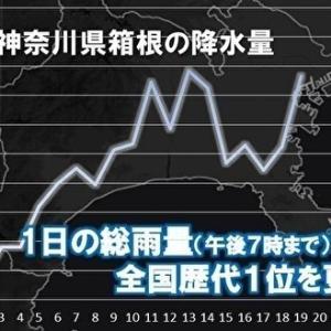 台風19号・1200人以上犠牲の狩野川台風に匹敵
