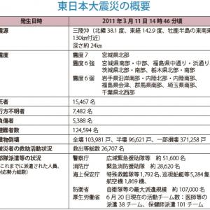 福島原発の避難指示、未除染でも解除へ/浜岡原発へ燃料/オーストラリア肺がん多発