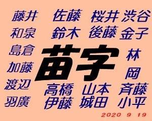 今日は「苗字の日」です。
