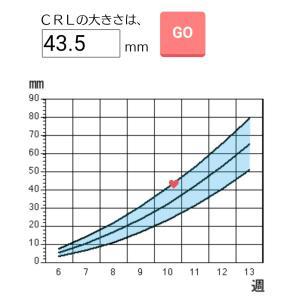 [10w5d]不育症のCL