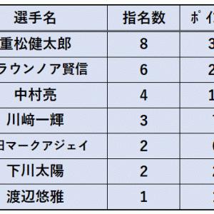 かまたま妄想試験解答編(1/9)