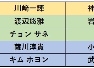 かまたま妄想試験解答編(2/9)