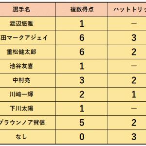 かまたま妄想試験解答編(6/9)