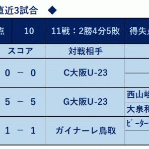 第12節YS横浜戦をプレビューっぽく。