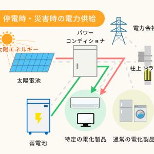 停電対応 蓄電池は必要か?