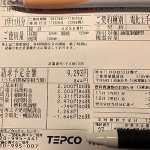 【速報】小さな平屋2019年11月分の売電・買電