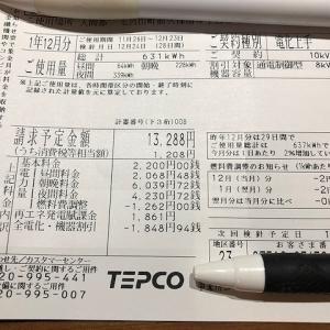 【速報】小さな平屋2019年12月分の売電・買電