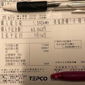 【速報】小さな平屋2020年6月分の売電・買電