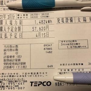 【速報】小さな平屋2019年3月分の売電・買電