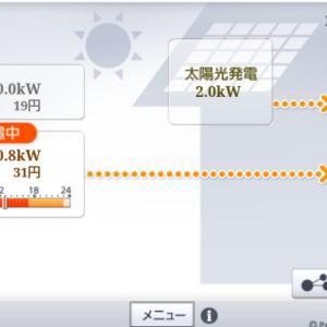 やっぱりHEMSは太陽光発電モニタとして便利です