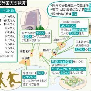東京新聞が在日外国人の特集記事を連載していました。