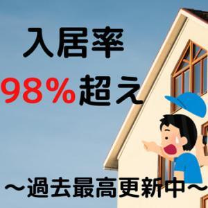 管理物件入居率・・・驚異の98%超え!!
