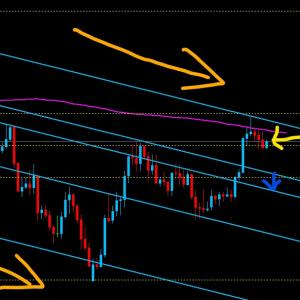 【FX相場解説】ポンド円、再下落を始めるか? 2020年5月27日(水)のポンド円相場分析