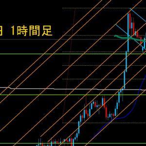 【FX相場解説】8月始まり!ポンド円は重要なポイント 2020年8月3日(月)のポンド円相場分析