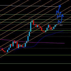 【FX相場解説】高値更新から押し目買いか? 2020年9月29日(火)のポンド円相場分析