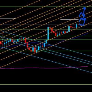 【FX相場解説】10月スタート!上昇中のポンド円 2020年10月1日(木)のポンド円相場分析