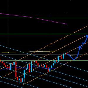 【FX相場解説】ポンド円、反発上昇の動き。 2021年4月13日(火)のポンド円相場分析トレード方針