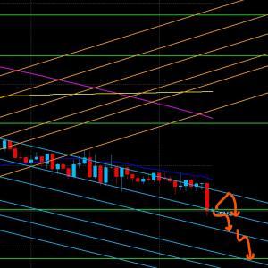 【FX相場解説】ポンド円、149.60を割り込む 2021年4月16日(金)のポンド円相場分析トレード方針
