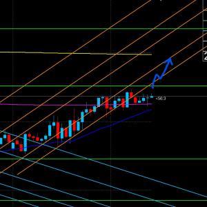 【FX相場解説】ポンド円、反発上昇もレンジに 2021年4月27日(火)のポンド円相場分析トレード方針