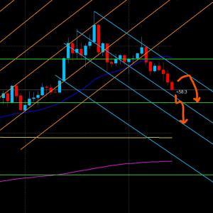 【FX相場解説】4月最終日 ポンド円、高値圏からの下落開始か? 2021年4月30日(金)のポンド円相場分析トレード方針