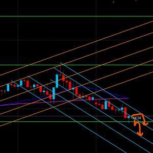 【FX相場解説】ポンド円、下落もどこまで・・。 2021年5月24日(月)のポンド円相場分析トレード方針