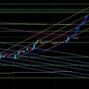 【FX相場解説】 短期的に上昇も日足の戻り売りの範囲内 2021年8月24日(火)のポンド円相場分析トレード方針