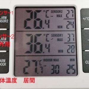 気温37℃ 引きこもり中