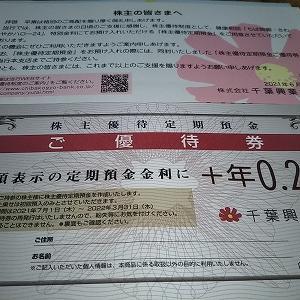 8337千葉興銀さんより頂きました優待です。