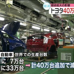 トヨタ自動車が10月も大幅減産計画。