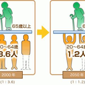 日本の65歳以上の高齢者は29%に達しました。