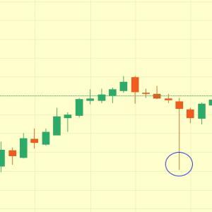 ▼イヤハヤ、先週の激落ち発言からアゲッパの豪ドル(*_*;・・・弱気になると上げる不思議を検証、トルコリラ円・・・
