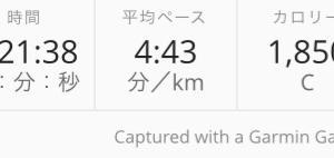 冷たい雨の中での30km走