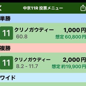 2020 高松宮記念 クリノ頭 ナスの夢