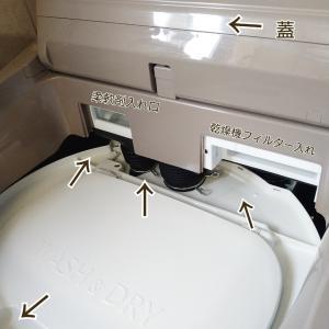 ++洗濯機の大掃除*++