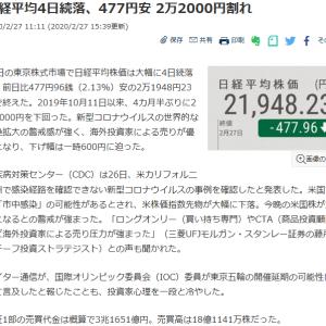 2月権利落ち日、150万円の大幅下落で含み損は500万円を超える