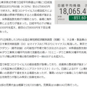 権利落ち日でもないのに130万円弱の下落