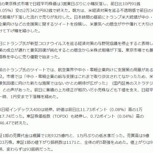 20万円超の下落が終わってみれば15万円弱の上昇