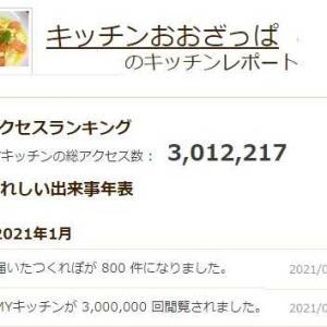 糖質制限レシピ3000000アクセス超えのお礼と、ベスト5レシピご紹介
