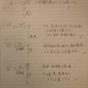 吉野塾おススメのノート活用法♪  ★理由付けノート★ これで過去の受験生は合格!