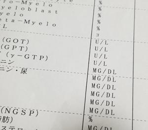 γ-GTPの数値は500を超えても問題なし、他の数値の心配を!