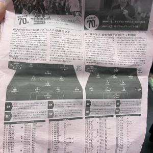 今日発売のエルゴラに、東京ヴェルディの2020補強分析が掲載された。