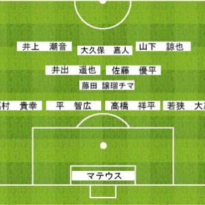 <試合レポ>2020 J2第20節・vs山口戦(2020/09/19)