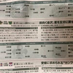 今日発売のエルゴラ、2020J2第21節・vs金沢戦(AWAY)のプレビュー記事が掲載!!