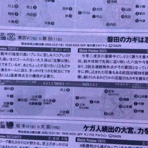 今日発売のエルゴラ、2020J2第28節・vs磐田戦(HOME)のプレビュー記事が掲載!!